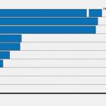 Consumo mundial del calzado: año 2016