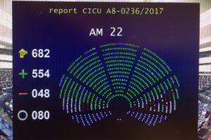 Nueva normativa europea contra el dumping comercial