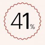 Porcentaje de los consumidores que demanda personalización cuando compra moda.