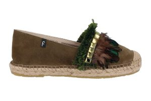 Zapatos Fabiolas
