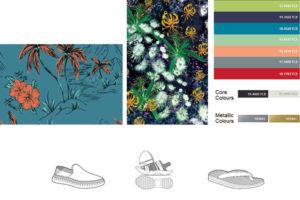 Micam presenta las tendencias en calzado primavera-verano 2020