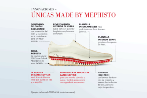 Mephisto: el confort como estilo de vida