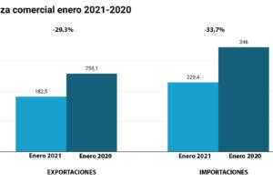 El calzado español comienza 2021 con un batacazo en sus exportaciones