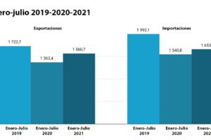 Las exportaciones de calzado español, en camino de estabilizarse